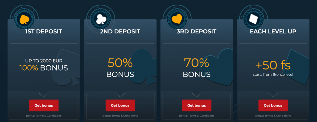 All Bonuses Casino4u